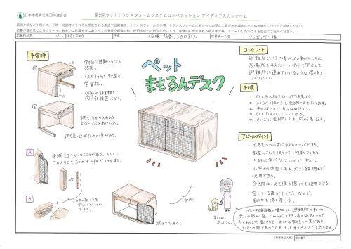 ■ペットまもるんデスク どうぶつ守り隊(佐藤陽香・池田彩人)